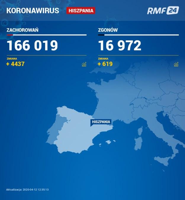 Koronawirus w Hiszpanii /RMF FM /RMF FM