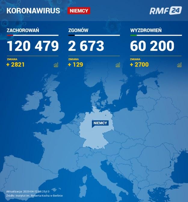 Koronawirus w Niemczech /RMF FM /RMF FM
