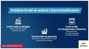 Koronawirus w Polsce. Nowe ograniczenia. Zobacz listę