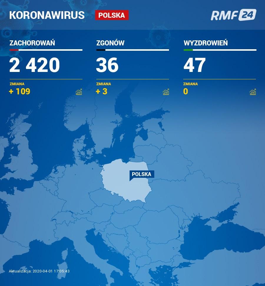 Koronawirus w Polsce /RMF FM