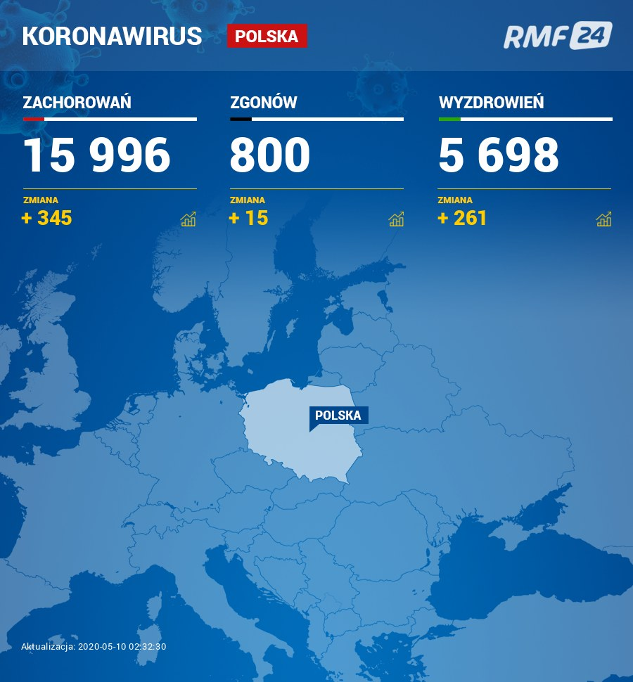 Koronawirus w Polsce /RMF FM /RMF FM