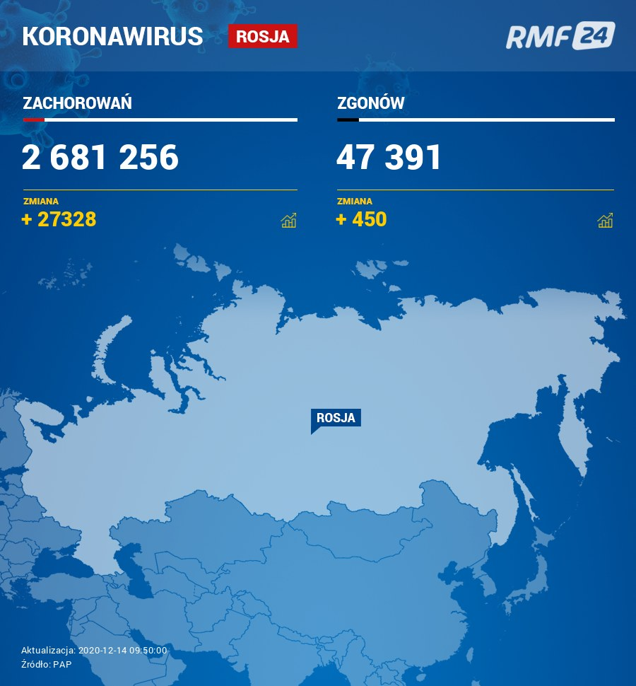 Koronawirus w Rosji /RMF FM