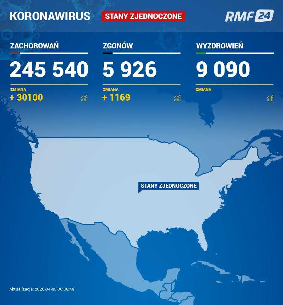 Koronawirus w USA /RMF FM /RMF FM