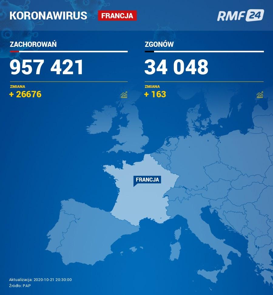 Koronawirus we Francji /RMF FM /RMF FM