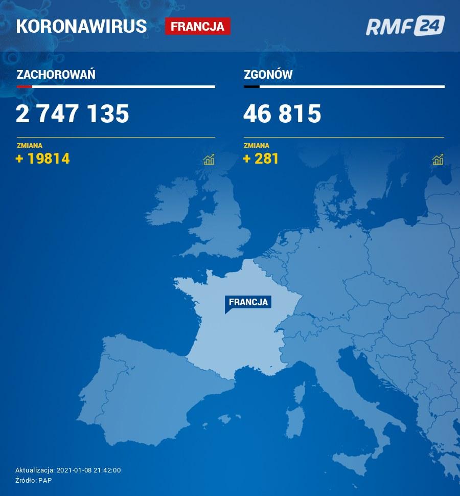 Koronawirus we Francji /RMF24