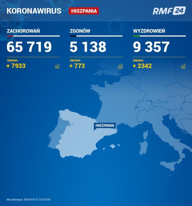 Koronawirus we Włoszech /RMF FM