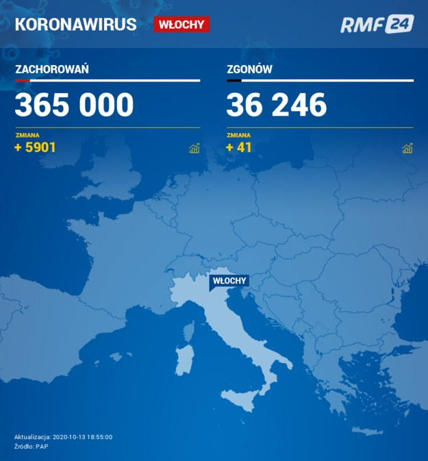 Koronawirus we Włoszech /RMF FM /RMF FM