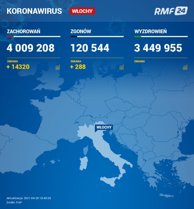 Koronawirus we Włoszech /RMF24