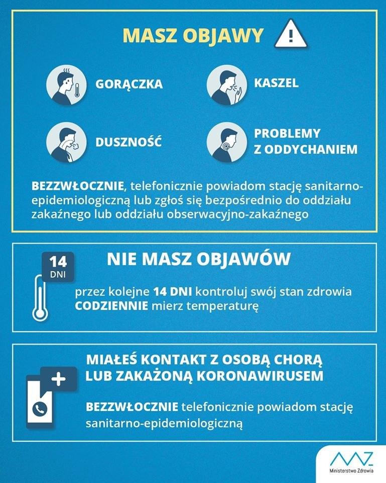 Koronawirus - wytyczne resortu zdrowia /