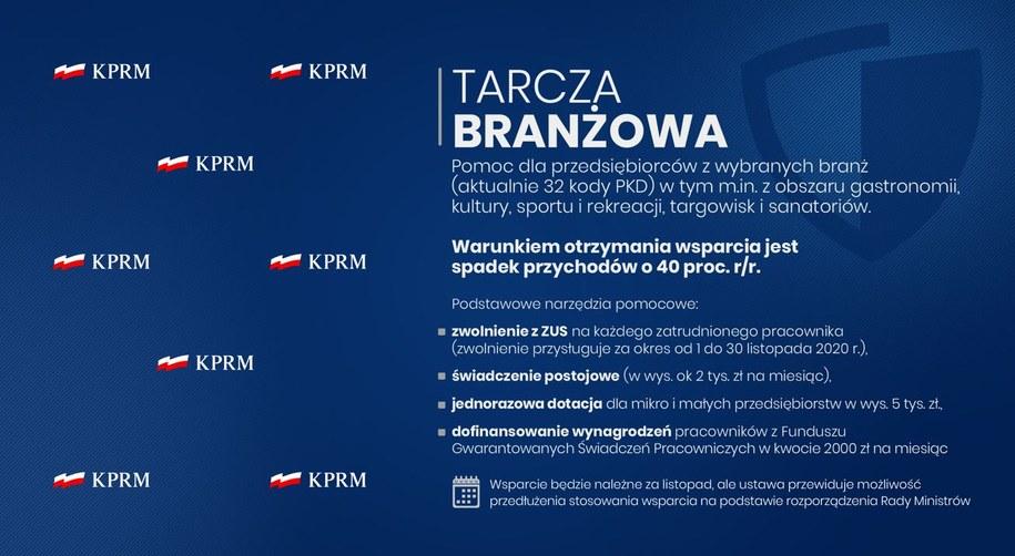 KPRM /