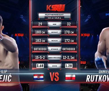 KSW 64. Daniel Rutkowski - Filip Pejic. Skrót walki (POLSAT SPORT)