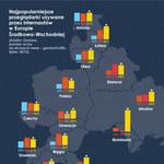 Która przeglądarka jest najpopularniejsza w Europie Środkowo-Wschodniej?