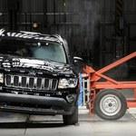 Które auto jest bezpieczniejsze? Honda civic czy jeep compass?