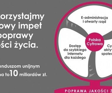 Łącze 30 Mb/s dla każdego? Polska złożyła projekt do UE