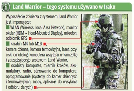 Land Warrior /PC Format