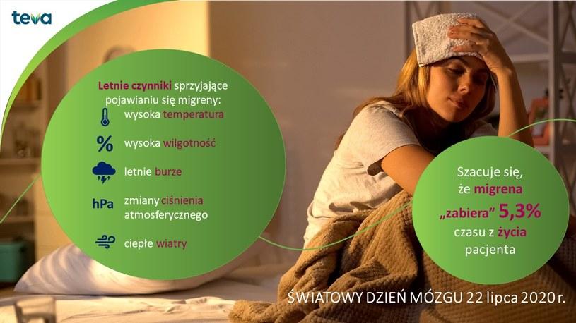 Lato i okres wakacyjny mogą być szczególnie trudnym czasem dla osób cierpiących na migrenę /INTERIA.PL/materiały prasowe