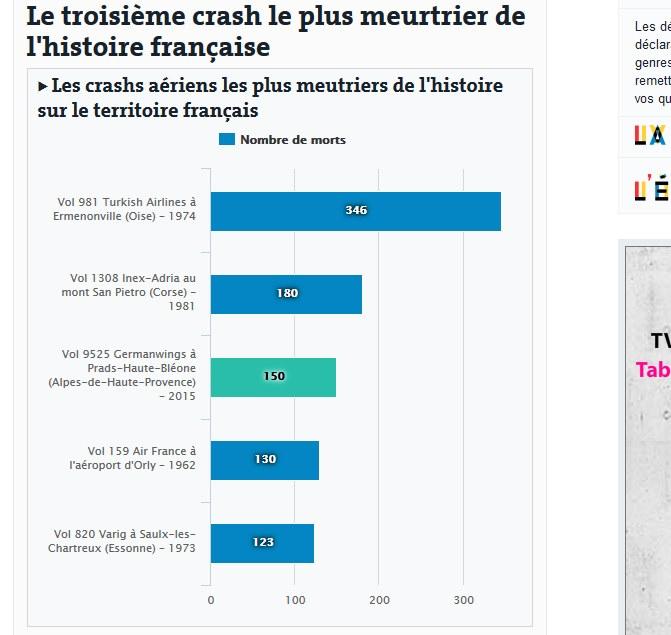 lemonde.fr /