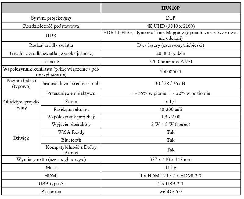 LG CineBeam 4K UHD Laser - specyfikacja /materiały prasowe