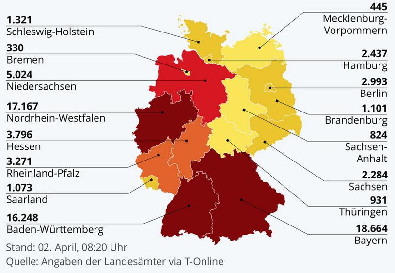 Liczba zachorowań w Niemczech - w byłych Niemczech Zachodnich da się zaobserwować znacznie więcej przypadków niż w byłym NRD. W RFN obowiązkowe szczepienia zakończyły się w 1975 r. W NRD zaprzestano ich w 1990 r (wraz z końcem Niemiec Wschodnich). Fot. Statista /materiały prasowe