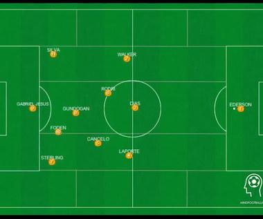 Liga Europy. Borussia Moenchengladbach - Manchester City 0-2. Wizualizacja ruchu zawodników. Wideo