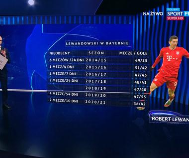 Liga Mistrzów. Marcin Lepa analizuje jak Bayern radzi sobie bez Roberta Lewandowskiego (POLSAT SPORT). Wideo