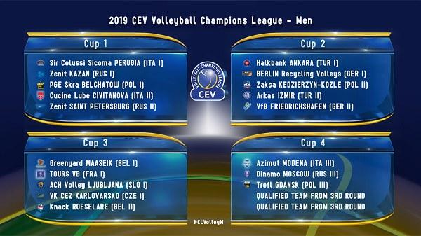Liga Mistrzów - podział na koszyki /CEV /materiały prasowe