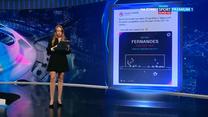 Liga Mistrzów. Przegląd prasy i mediów społecznościowych po wtorkowych meczach. Wideo