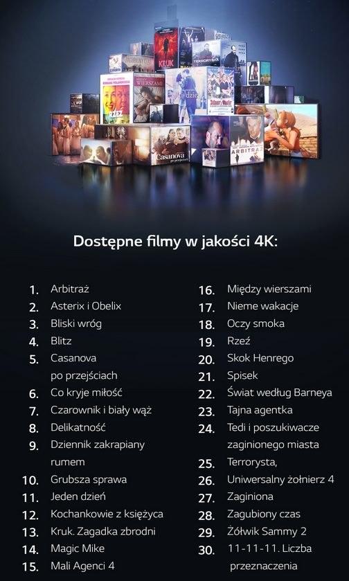 Lista 30 filmów 4K /materiały prasowe