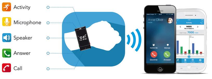 Lista funkcji ZeWatch2 - warto zauważyć, że sprzęt działa zarówno z Androidem jak i z iOS /materiały prasowe