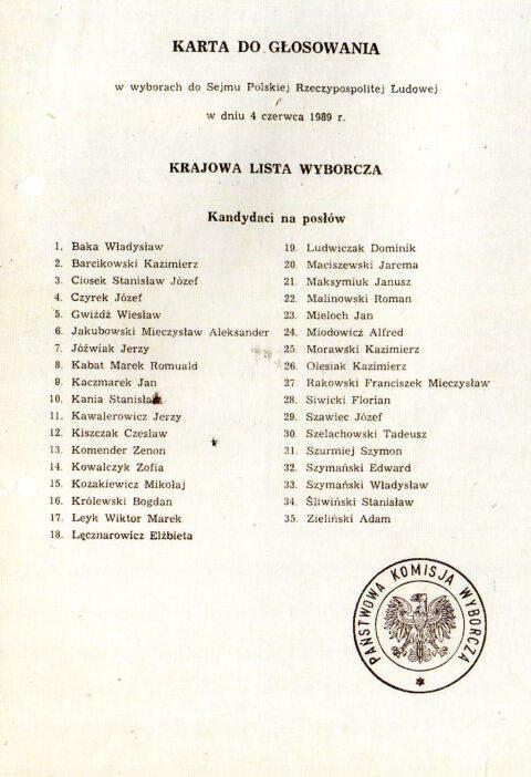 Lista krajowa /archiwum /