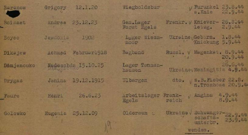Lista pacjentów ze szpitala w Aurich - drugi pobyt pani Janiny w szpitalu. Nazwisko tym razem zostało wpisane poprawnie /Archiwum prywatne Piotra Janiaka /