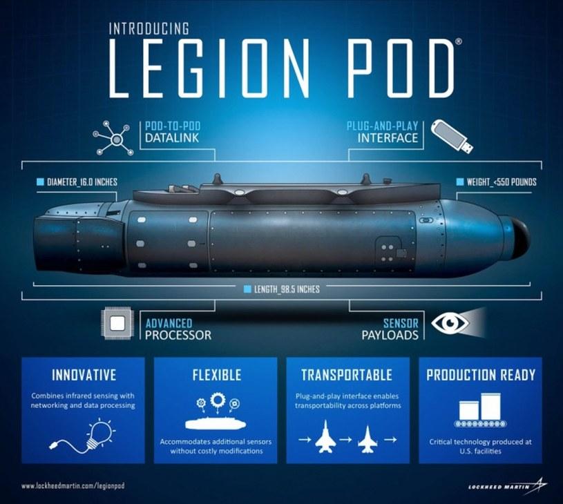 Lockheed Martin Legion Pod /materiały prasowe