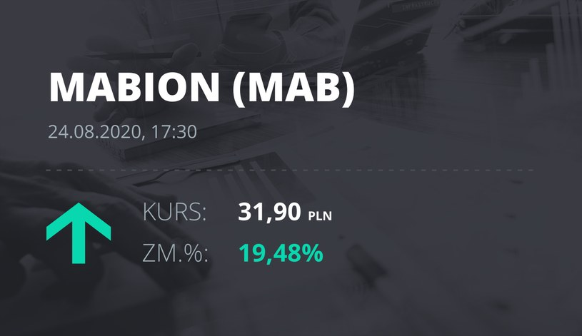 Mabion (MAB): notowania akcji z 24 sierpnia 2020 roku