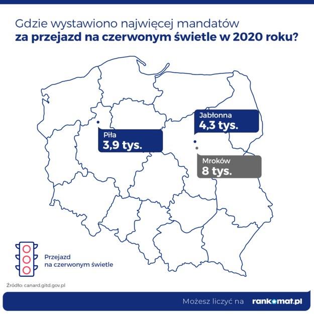 Mandaty za przejazd na czerwonym świetle /Rankomat  /