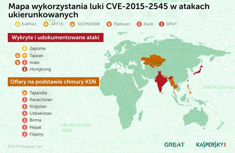 Mapa ataków z użyciem luki CVE-2015-2545 /materiały prasowe