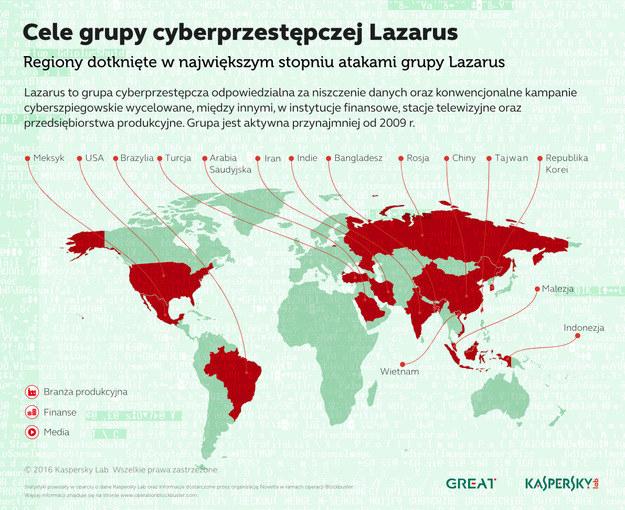 Mapa celów grupy Lazarus /materiały prasowe