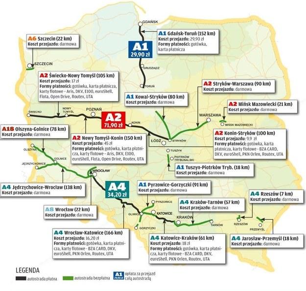 Mapa płatnych i bezpłatnych odcinków autostrad w Polsce /Motor