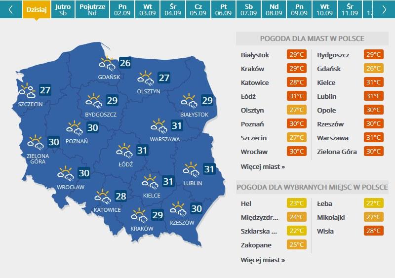 Najnowsze Prognozy Pogody Ostatni Tak Cieply Weekend Lata