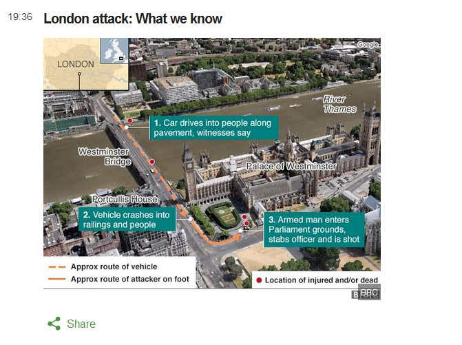 Mapa wydarzeń za BBC / bbc.com /
