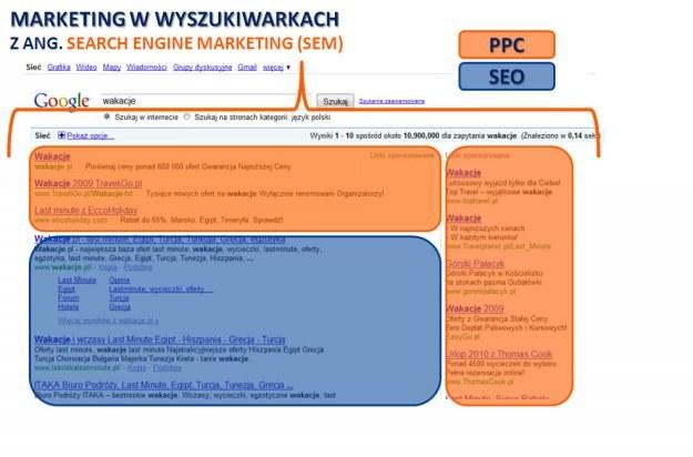 Marketing w wyszukiwarkach /INTERIA.PL