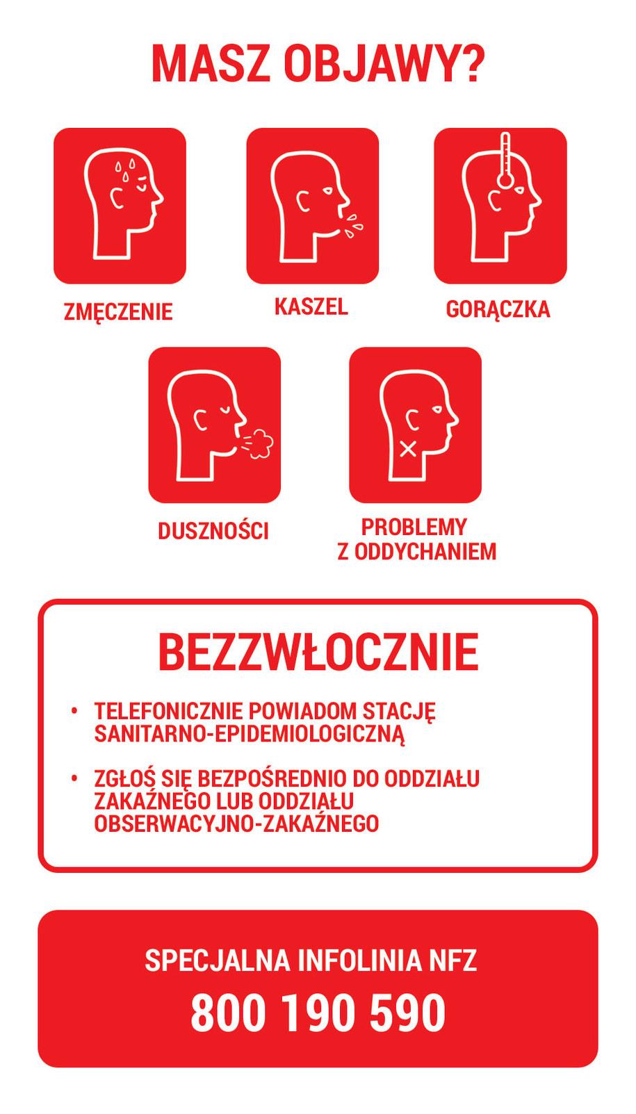 Masz objawy koronawirusa? Co robić? /RMF24