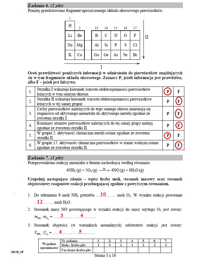 Matura 2016: Chemia poziom podstawowy, str. 3 /INTERIA.PL