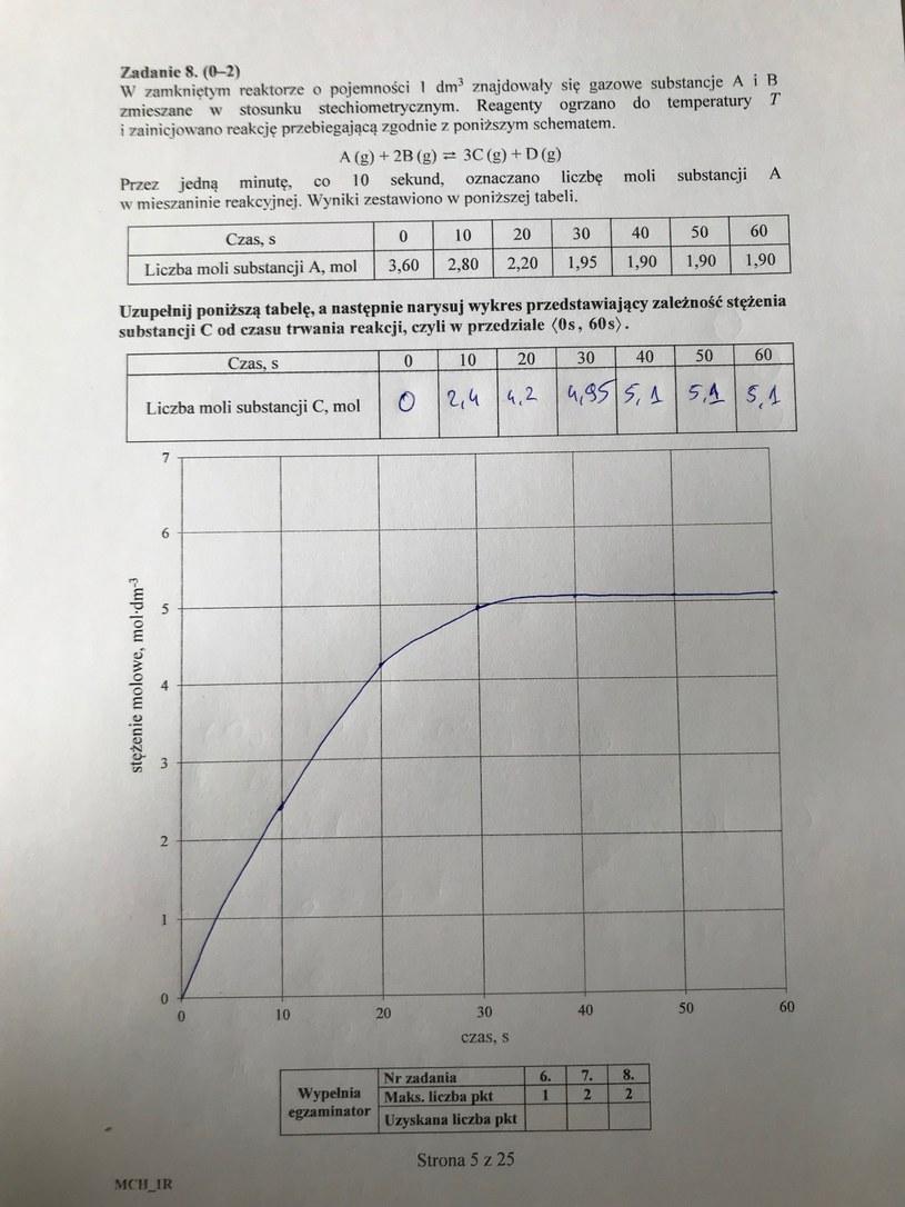 Matura 2019: Chemia - poziom rozszerzony /INTERIA.PL