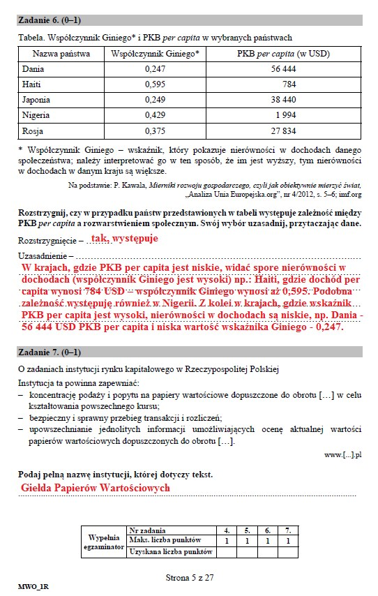 Matura 2019: WOS - poziom rozszerzony /INTERIA.PL