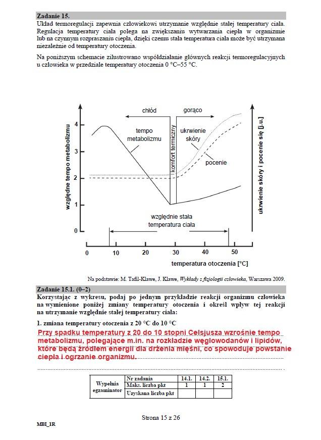Matura 2020: Biologia - arkusz CKE i odpowiedzi, strona 15 /INTERIA.PL