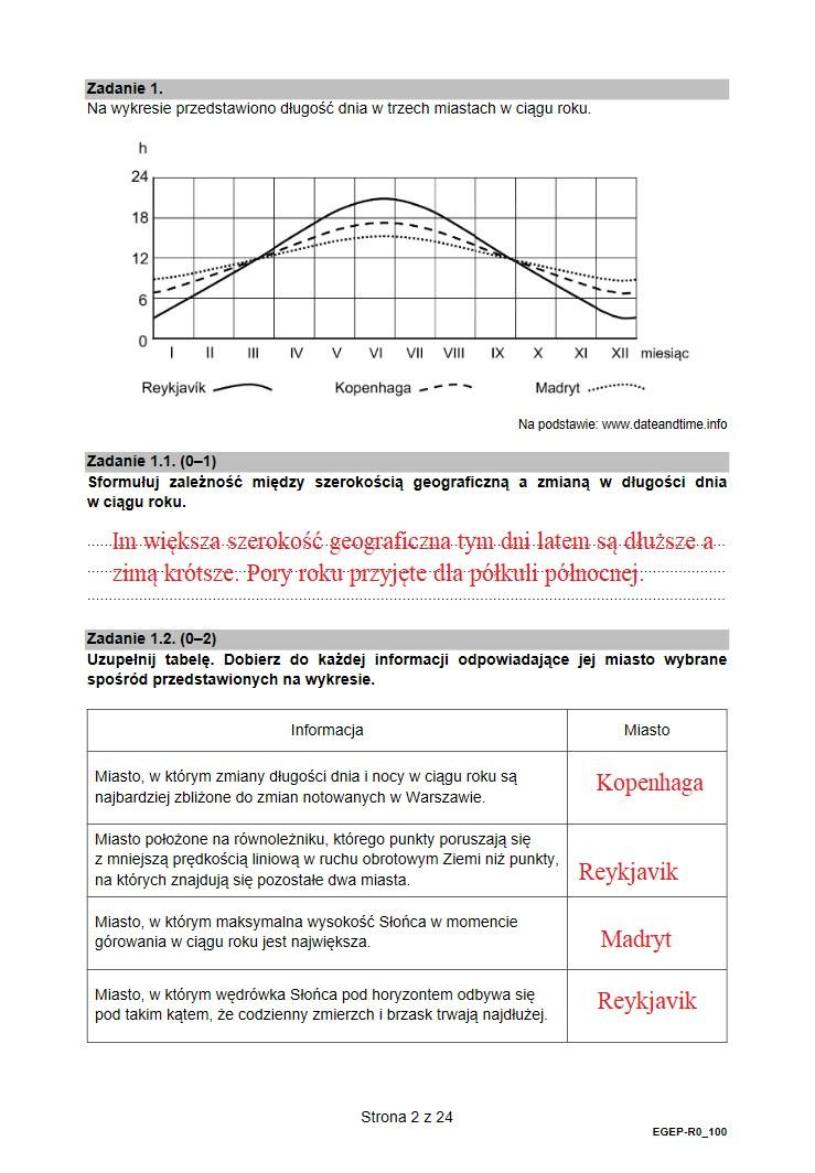 Matura 2021. Geografia. Arkusz CKE i nieoficjalne odpowiedzi /INTERIA.PL
