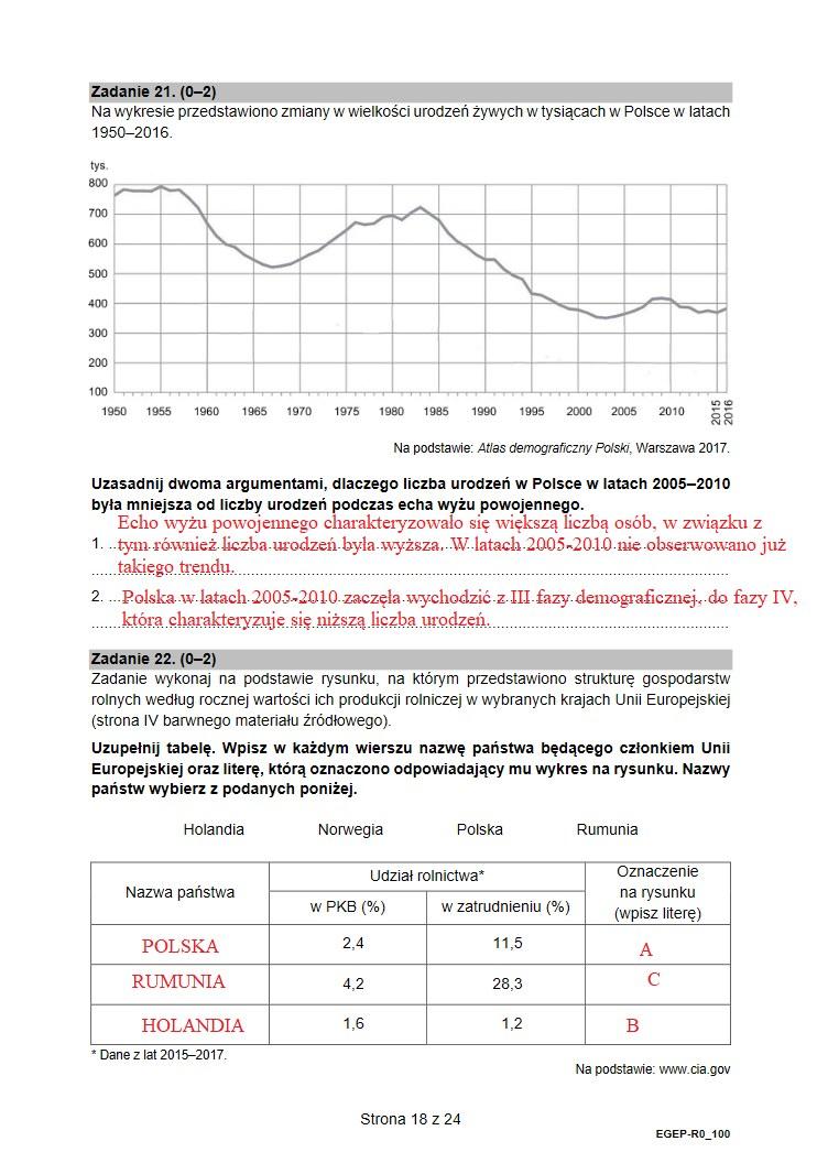 Matura 2021, geografia /INTERIA.PL