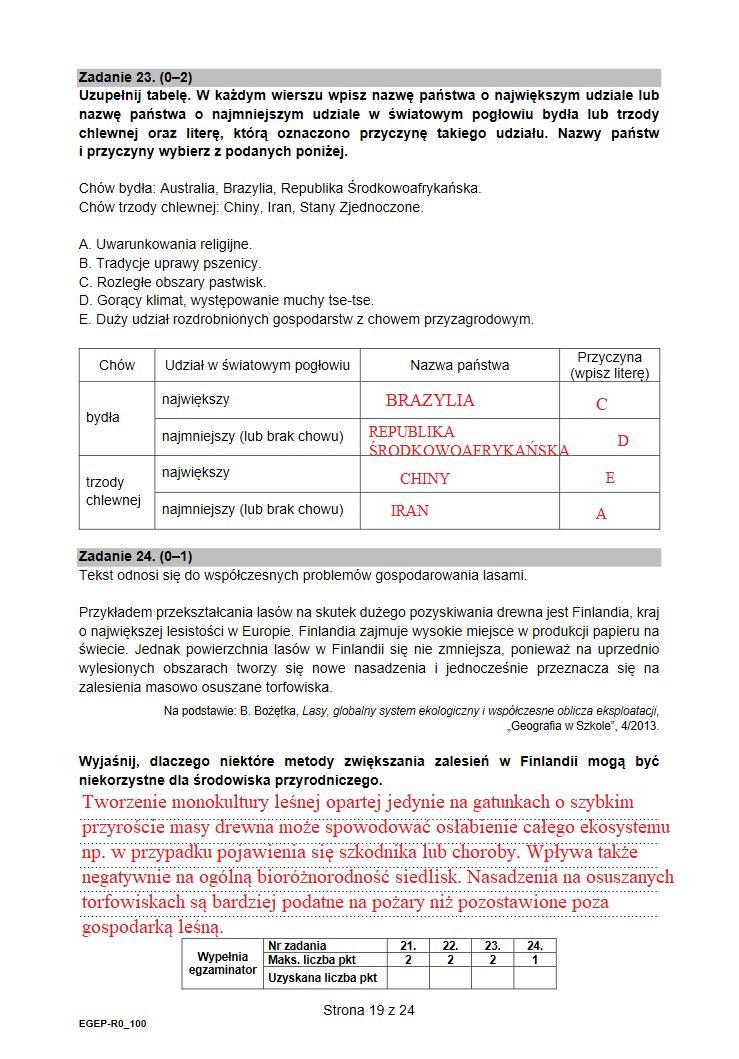 Matura 2021. Publikujemy arkusz i nieoficjalne odpowiedzi z geografii /INTERIA.PL