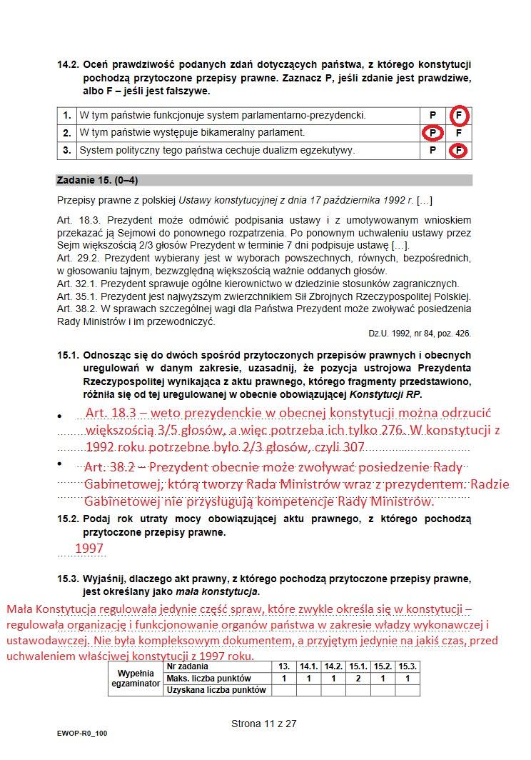 Matura 2021. WOS. Arkusz CKE i nieoficjalne odpowiedzi /INTERIA.PL