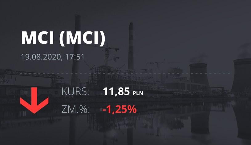 MCI Capital (MCI): notowania akcji z 19 sierpnia 2020 roku